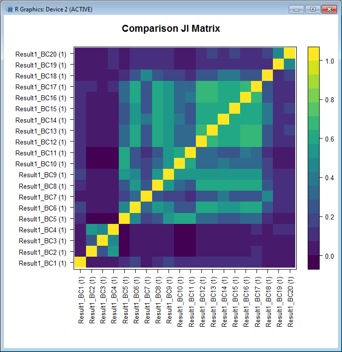 Jaccard Index Heatmap Example